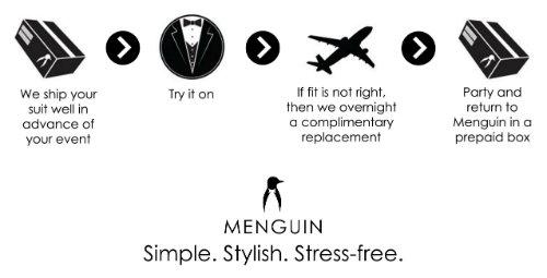 courtesy of Menguin