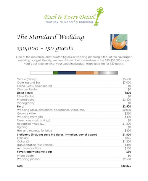 your table decor your wedding budget the standard budget part 1